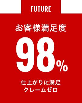 お客様満足度98%